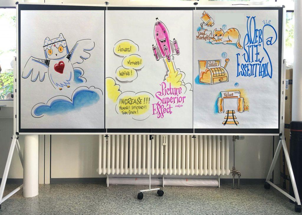 Graphic Wall für Graphic Recording.