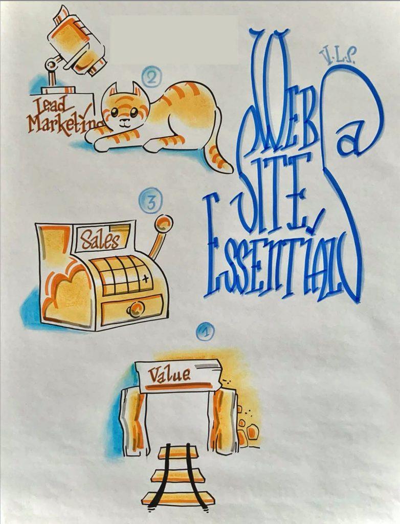 Web Site Essentials