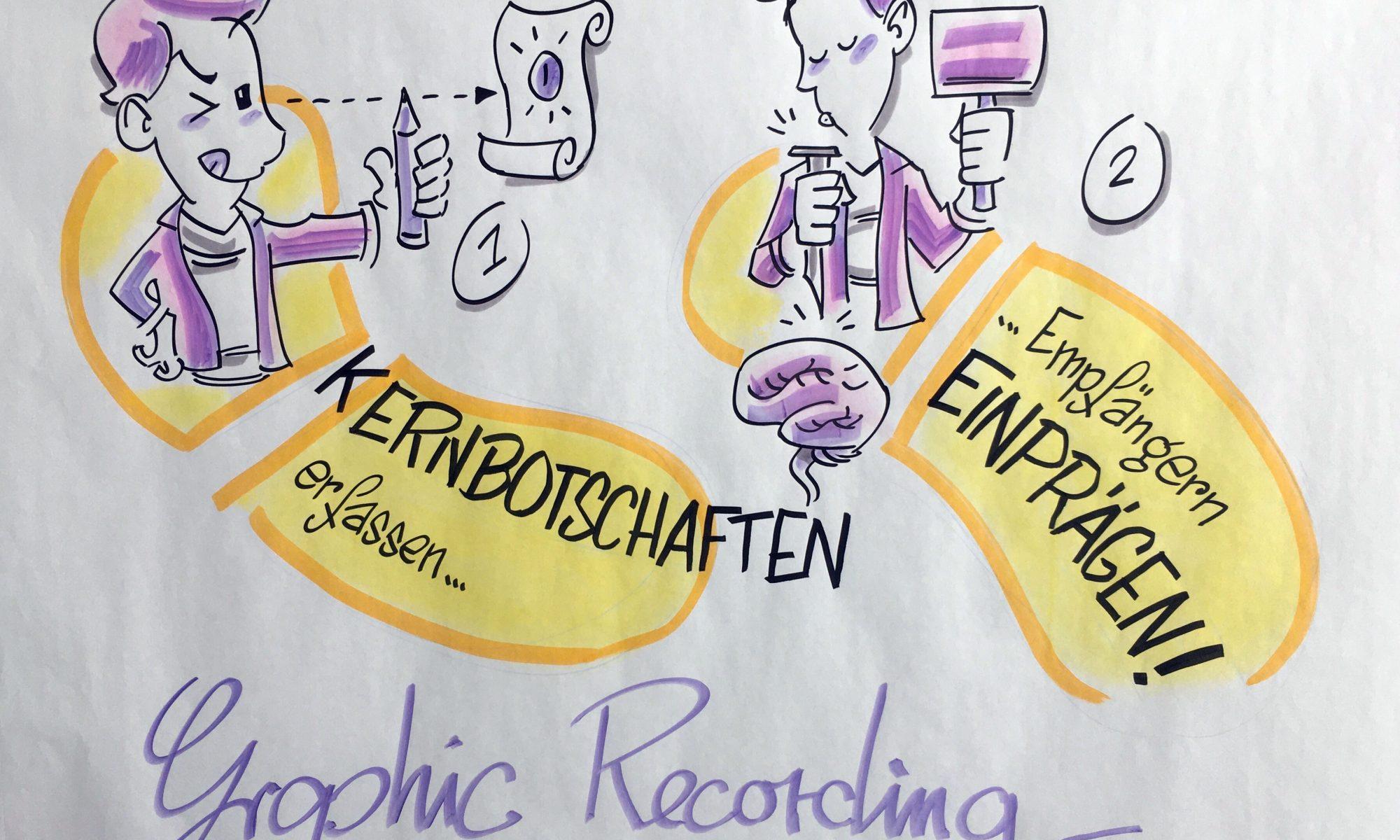 Beispiel für ein Graphic Recording von Klaus Gehrmann